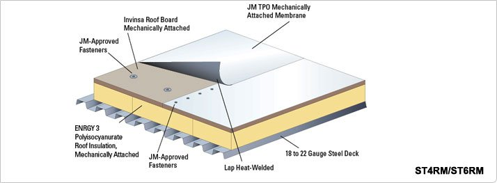 Tpo Epdm Pvc And Modified Asphalt Roofing Turn Key